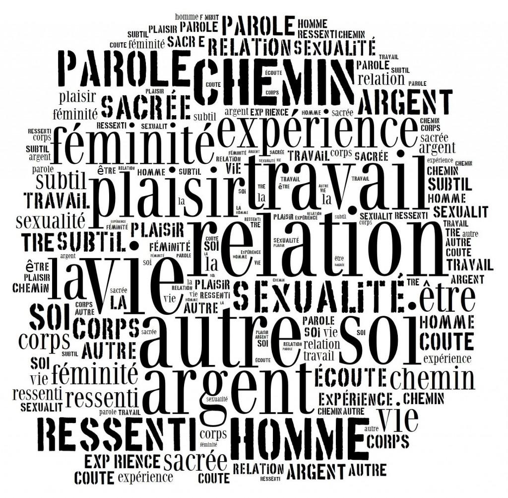 Cercle d'hommes en mouvement image nuage de mots